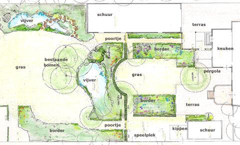Het tuinkantoor els tuinte ontwerp for Eenvoudige tuinontwerpen